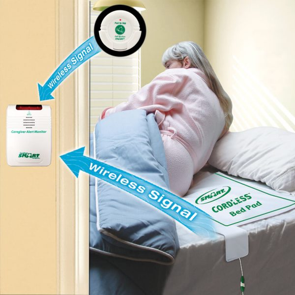 Quiet and Cordless Bed Exit Alarm System with Nurse Call Button Bed Exit Alarm Systems